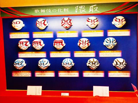 歌舞伎の化粧「隈取」の写真