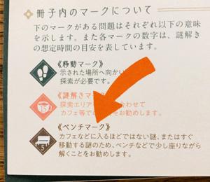 謎解きキットのベンチマークの写真