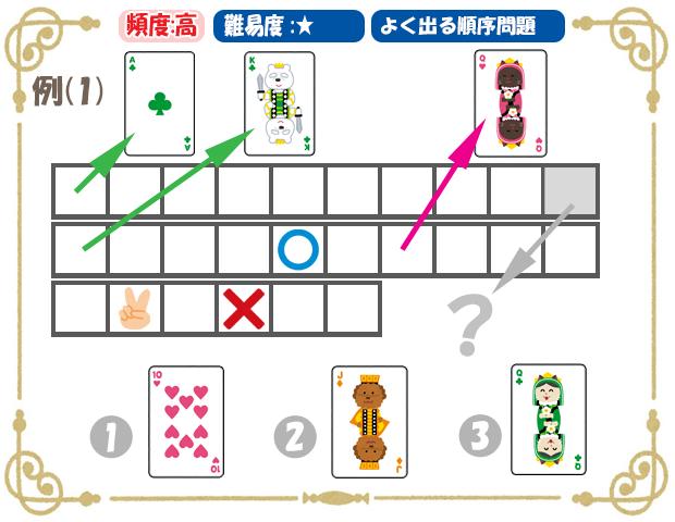 頻出パターン問題集 例1アルファベット